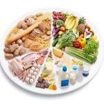 Uudet pohjoismaiset ravitsemussuositukset: Huomio yksittäisistä ravintoaineista ruokavalion kokonaisuuteen